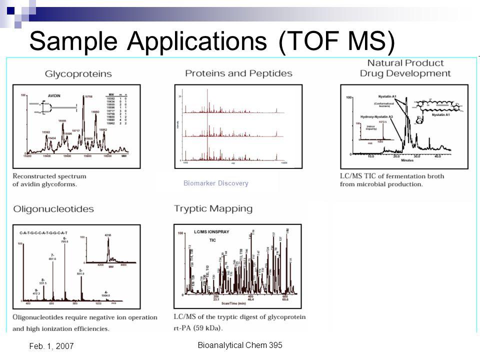 Bioanalytical Chem 395 Feb. 1, 2007