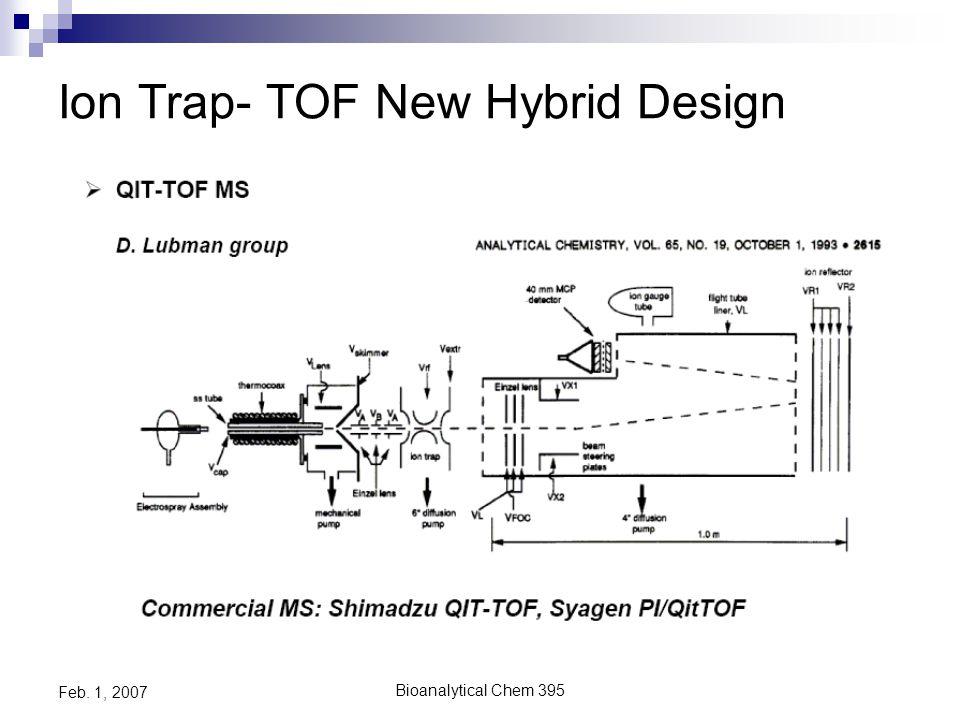 Bioanalytical Chem 395 Feb. 1, 2007 New Model: ABI-4800 TOF-TOF
