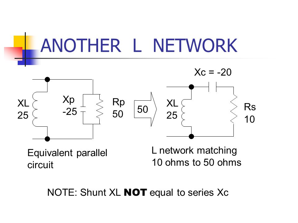 ANOTHER L NETWORK Rp 50 Xp -25 10 Rs Xc = -20 Equivalent parallel circuit L network matching 10 ohms to 50 ohms XL 25 XL 25 NOTE: Shunt XL NOT equal t