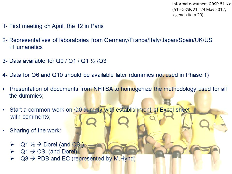 1- First meeting on April, the 12 in Paris 2- Representatives of laboratories from Germany/France/Italy/Japan/Spain/UK/US +Humanetics 3- Data available for Q0 / Q1 / Q1 ½ /Q3 4- Data for Q6 and Q10 should be available later (dummies not used in Phase 1) Presentation of documents from NHTSA to homogenize the methodology used for all the dummies; Start a common work on Q0 dummy with establishment of Excel sheet with comments; Sharing of the work:  Q1 ½  Dorel (and CSI)  Q1  CSI (and Dorel)  Q3  PDB and EC (represented by M.Hynd) Informal document GRSP-51-xx (51 st GRSP, 21 - 24 May 2012, agenda item 20)