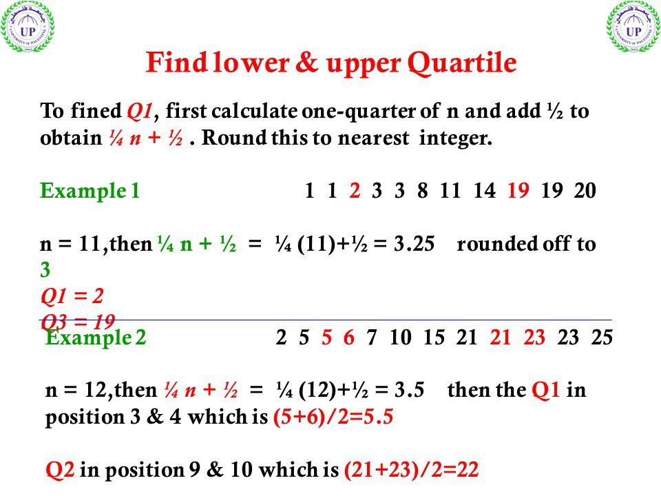 Find lower & upper Quartile To fined Q1, first calculate one-quarter of n and add ½ to obtain ¼ n + ½. Round this to nearest integer. Example 1 1 1 2