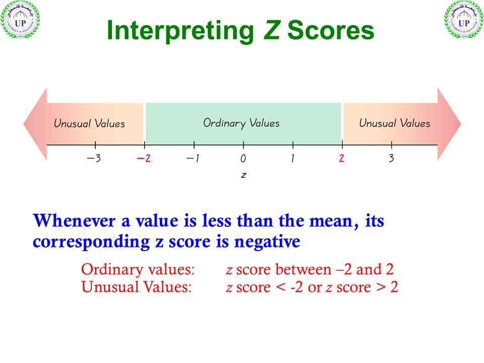 Interpreting Z Scores Whenever a value is less than the mean, its corresponding z score is negative Ordinary values: z score between –2 and 2 Unusual