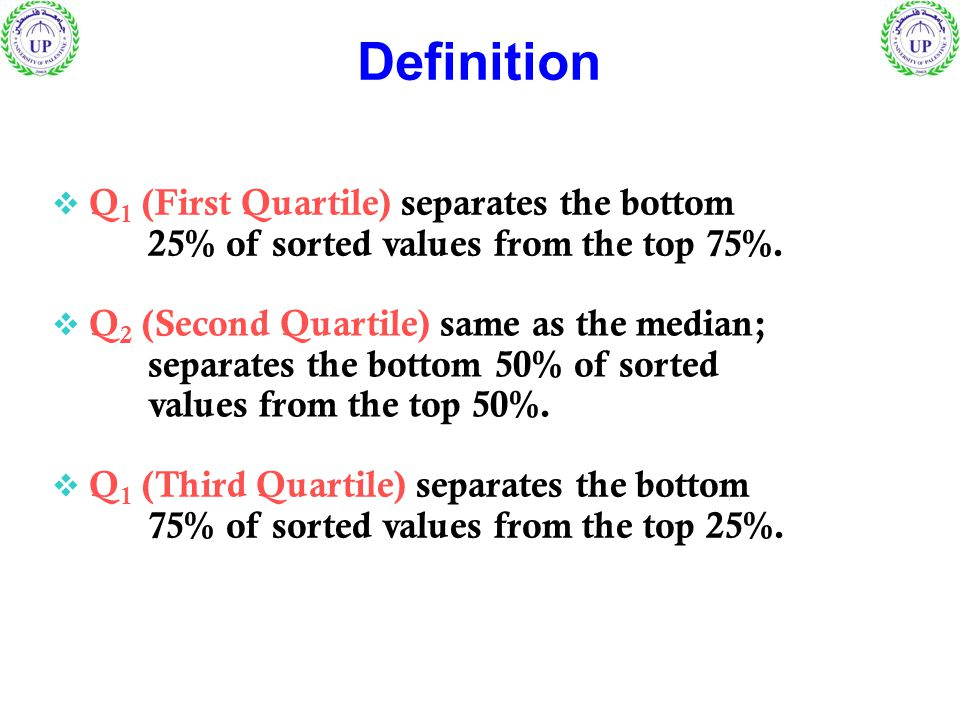  For a set of data, the 5-number summary consists of the minimum value; the first quartile Q 1 ; the median (or second quartile Q 2 ); the third quartile, Q 3 ; and the maximum value.