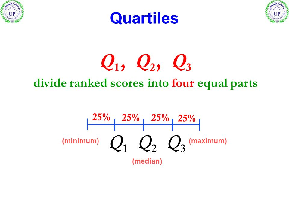 Example 4 Fine the indicated quartile or percentile a) Q1, b) Q3, c) P80, d) P33 Q1 position = ¼ n + ½ = ¼ (36)+½ = 9.5 (between 9 th – 10 th ) Q1= ( 0.8143+0.815 )/2=0.8147 Q3= ( 0.8207+0.8211 )/2=0.8209