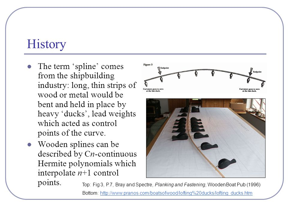 History The term 'spline' comes from the shipbuilding industry: long, thin strips of wood or metal would be bent and held in place by heavy 'ducks', l