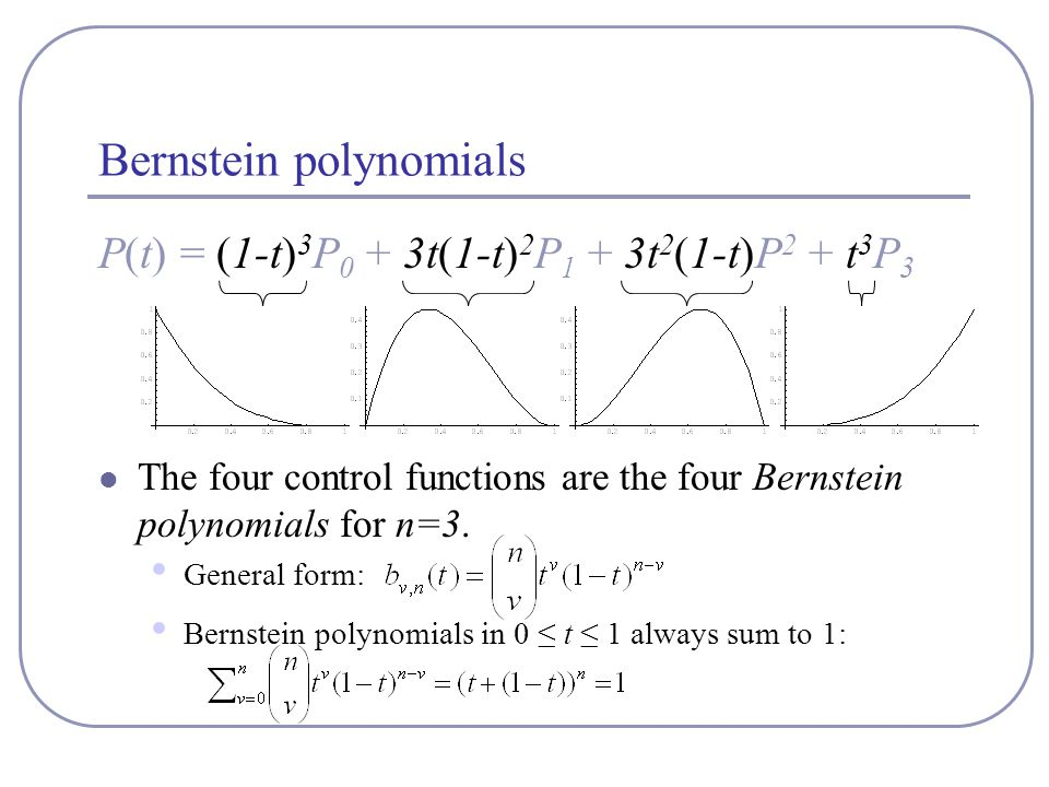Bernstein polynomials P(t) = (1-t) 3 P 0 + 3t(1-t) 2 P 1 + 3t 2 (1-t)P 2 + t 3 P 3 The four control functions are the four Bernstein polynomials for n