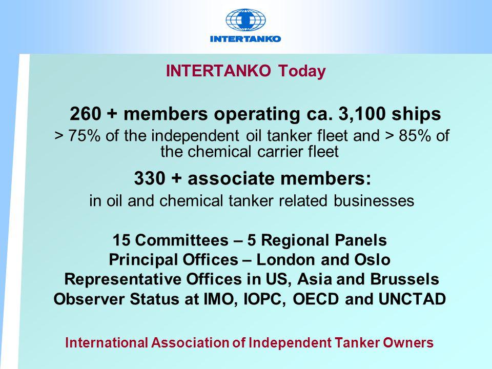 INTERTANKO Today 260 + members operating ca.