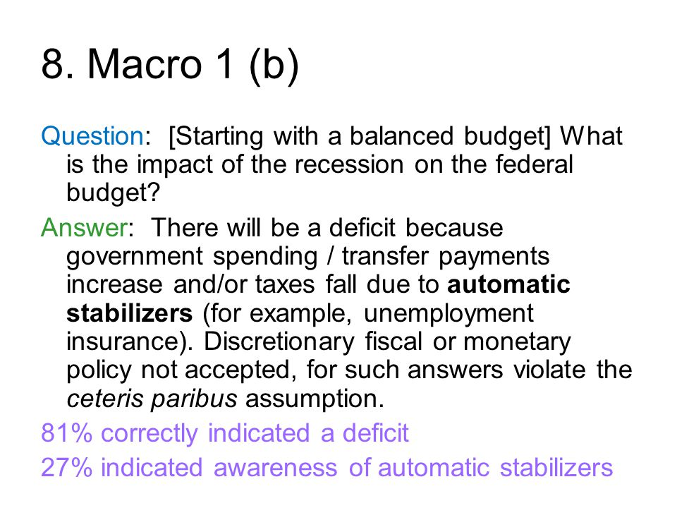 8. Macro 1 (b) Question: [Starting with a balanced budget] What is the impact of the recession on the federal budget? Answer: There will be a deficit