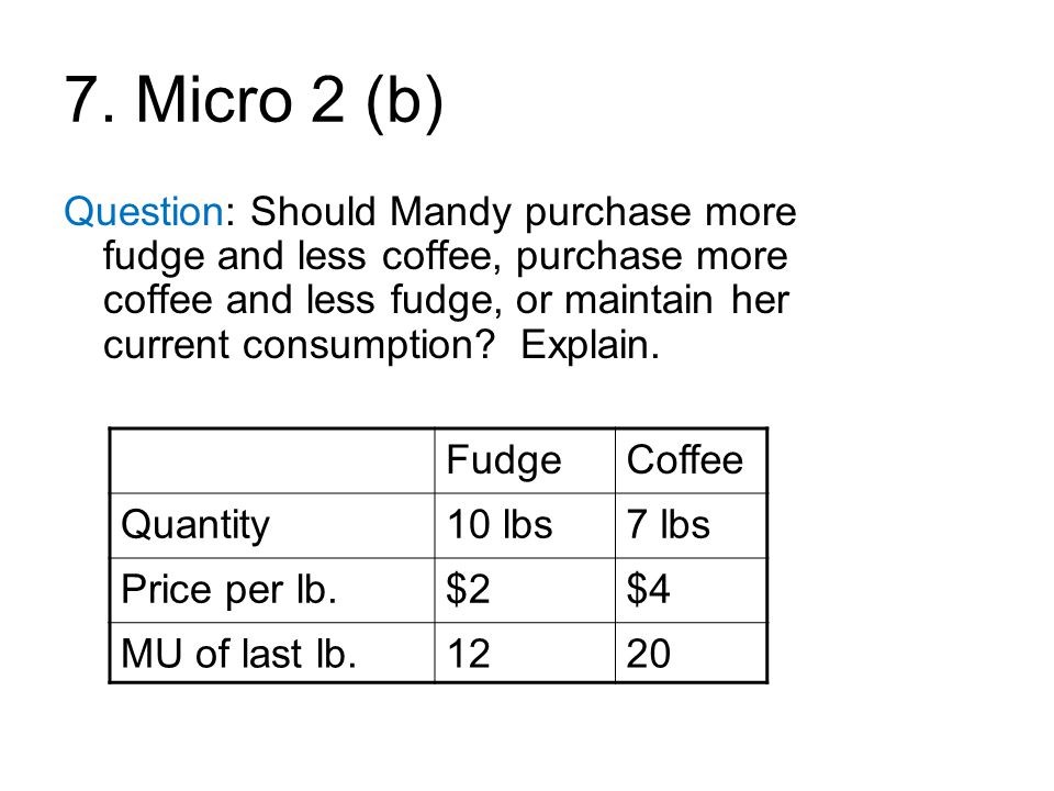 7. Micro 2 (b) Question: Should Mandy purchase more fudge and less coffee, purchase more coffee and less fudge, or maintain her current consumption? E