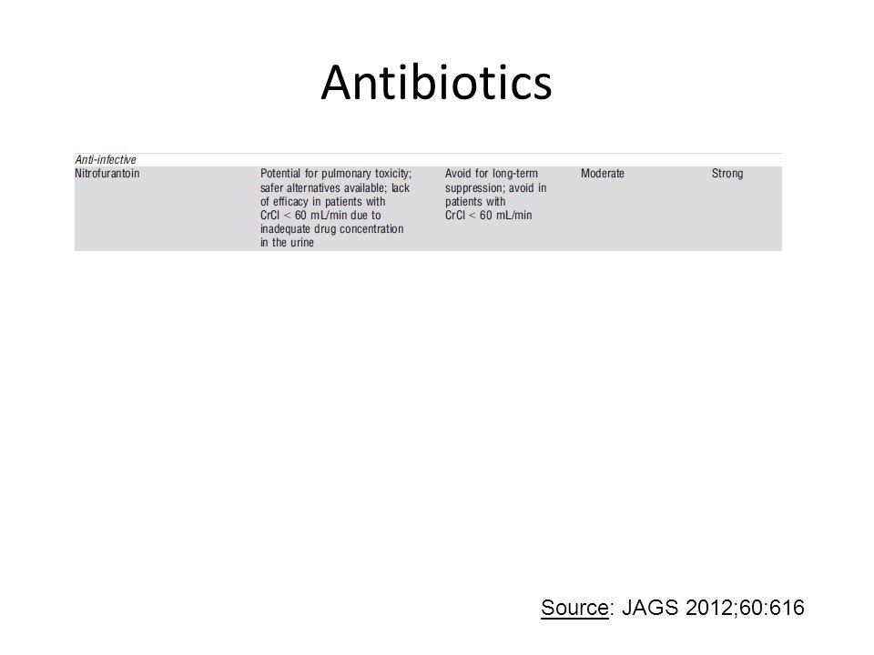 Antibiotics Source: JAGS 2012;60:616