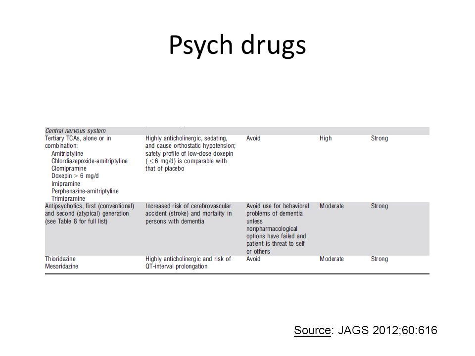 Psych drugs Source: JAGS 2012;60:616