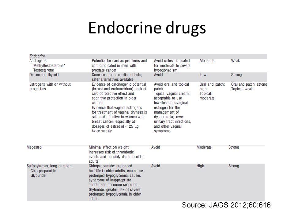 Endocrine drugs Source: JAGS 2012;60:616