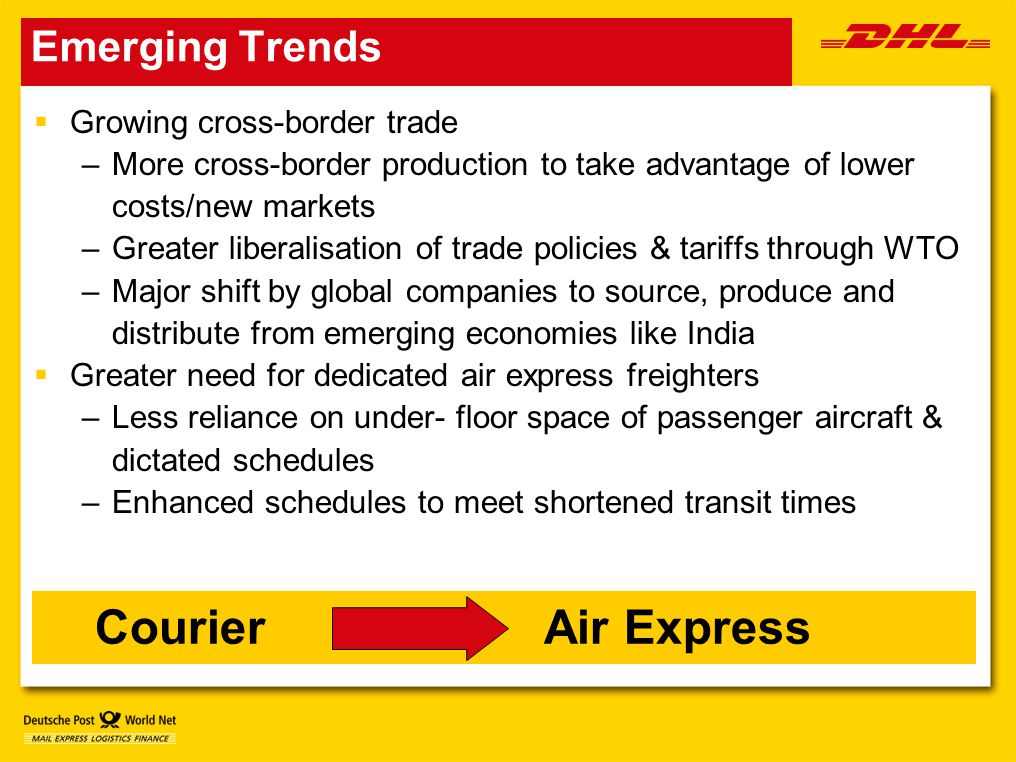 Emerging Trends  Growing cross-border trade –More cross-border production to take advantage of lower costs/new markets –Greater liberalisation of trade policies & tariffs through WTO –Major shift by global companies to source, produce and distribute from emerging economies like India  Greater need for dedicated air express freighters –Less reliance on under- floor space of passenger aircraft & dictated schedules –Enhanced schedules to meet shortened transit times Courier Air Express