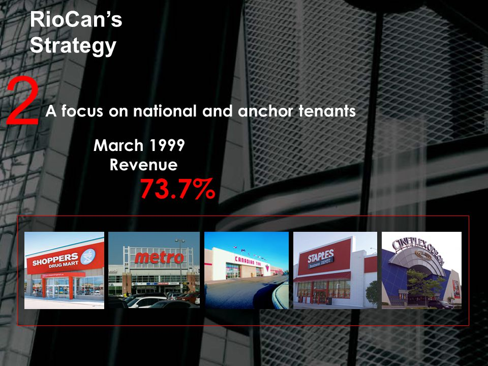 RioCan's Strategy A focus on national and anchor tenants March 1999 Revenue 73.7% 2