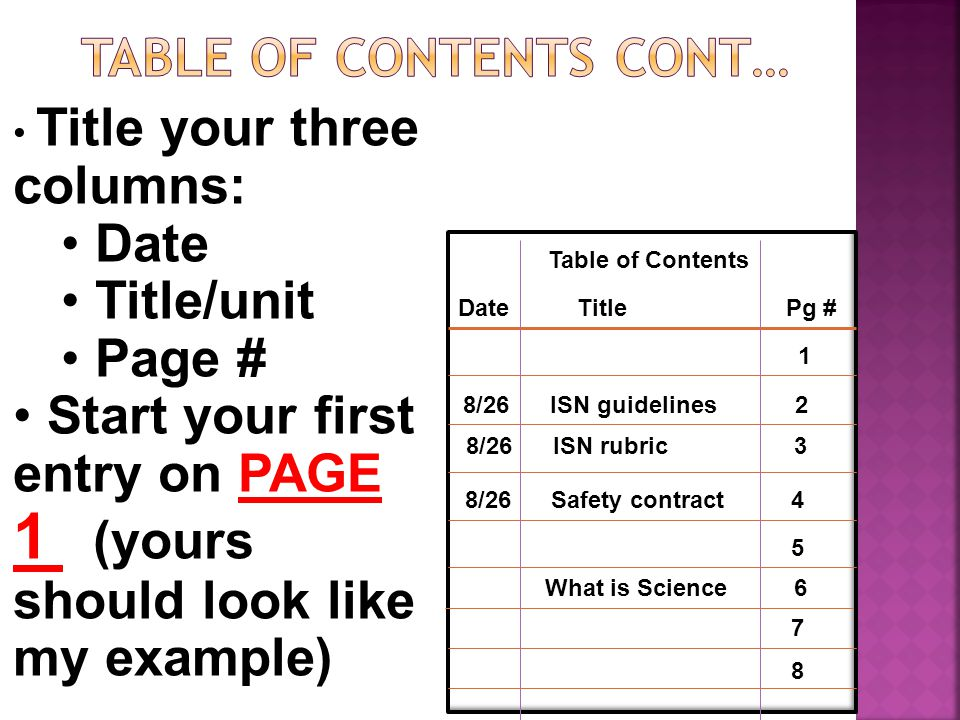 Date Title Pg # Table of Contents 1 8/26 ISN guidelines 2 8/26 ISN rubric 3 8/26 Safety contract 4 Title your three columns: Date Title/unit Page # St