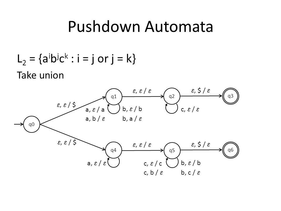 Pushdown Automata L 2 = {a i b j c k : i = j or j = k} Take union c,  / c ,  / $ b,  / b ,  /  c, b /  b, c /  q5 q6 q4 , $ /  a,  /  q0 a,  / a ,  / $ b,  / b ,  /  a, b /  b, a /  q1 q3 q2 , $ /  c,  / 