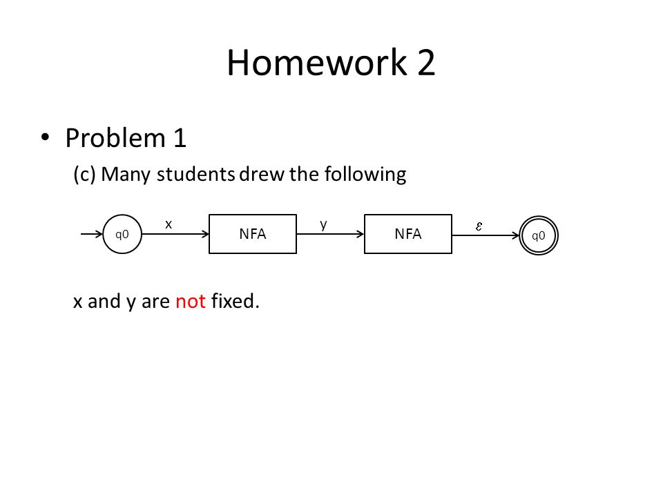 Homework 2 Problem 1 (c) Many students drew the following x and y are not fixed. NFA q0 x y 