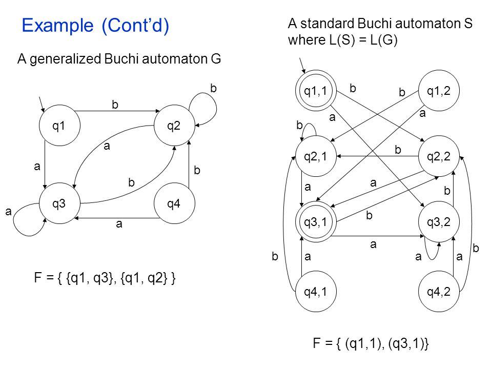 Example (Cont'd) q1 A generalized Buchi automaton G q2 q3q4 F = { {q1, q3}, {q1, q2} } b b b b a a a a q1,1 q2,1 q3,1 q4,1 q1,2 q2,2 q3,2 q4,2 b b b a aab b a a b a a F = { (q1,1), (q3,1)} b a b A standard Buchi automaton S where L(S) = L(G)