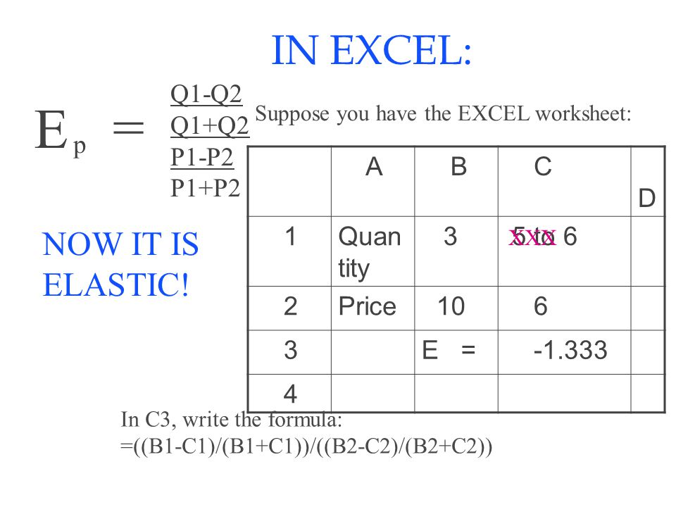 E p = Q1-Q2 Q1+Q2 P1-P2 P1+P2 IN EXCEL: Suppose you have the EXCEL worksheet: A B C D 1Quan tity 3 5 to 6 2Price 10 6 3E = -1.333 4 In C3, write the formula: =((B1-C1)/(B1+C1))/((B2-C2)/(B2+C2)) XXX NOW IT IS ELASTIC!