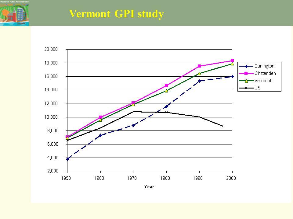 Vermont GPI study