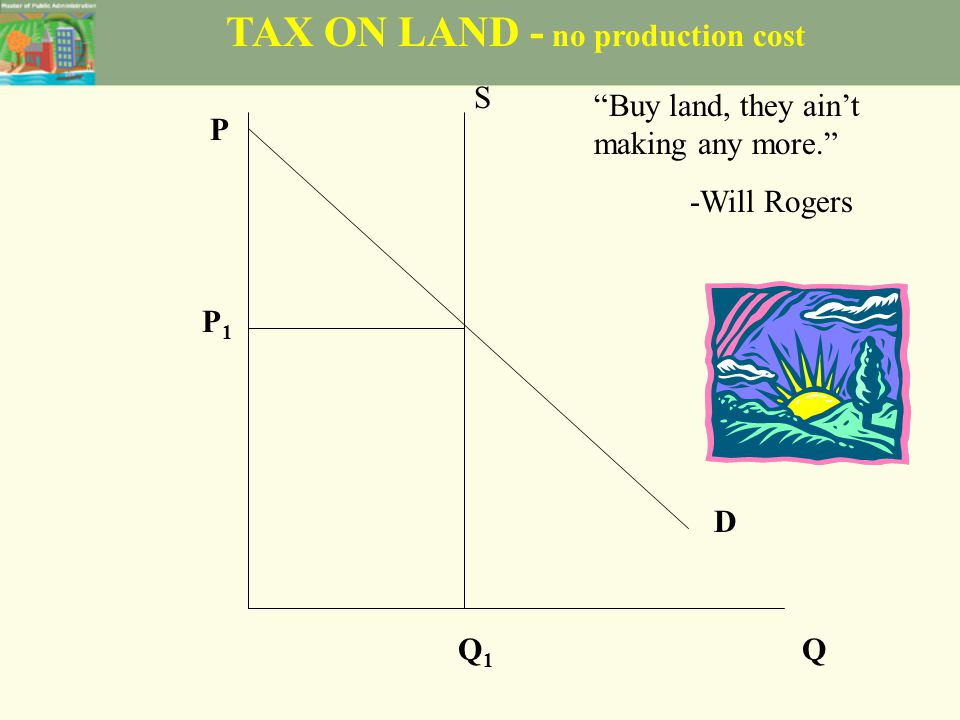 TAX ON LAND - no production cost D P Q S P1P1 Q1Q1 Buy land, they ain't making any more. -Will Rogers
