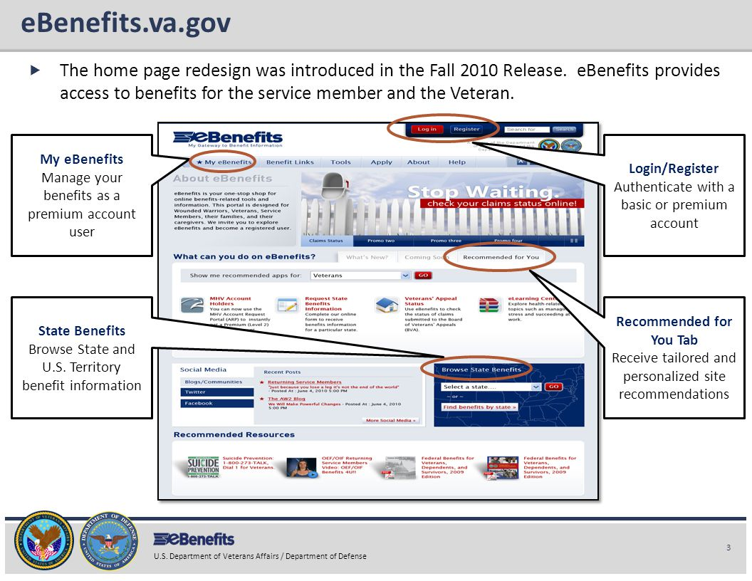3 U.S. Department of Veterans Affairs / Department of Defense eBenefits Briefing eBenefits.va.gov My eBenefits Manage your benefits as a premium accou