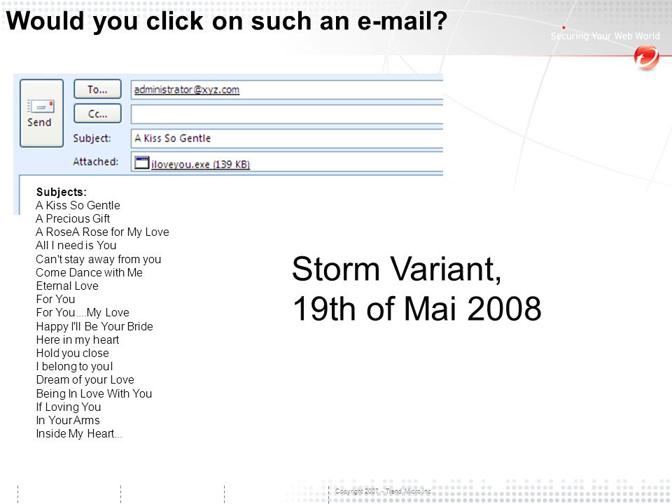 Copyright 2007 - Trend Micro Inc. Would you click on such an e-mail.