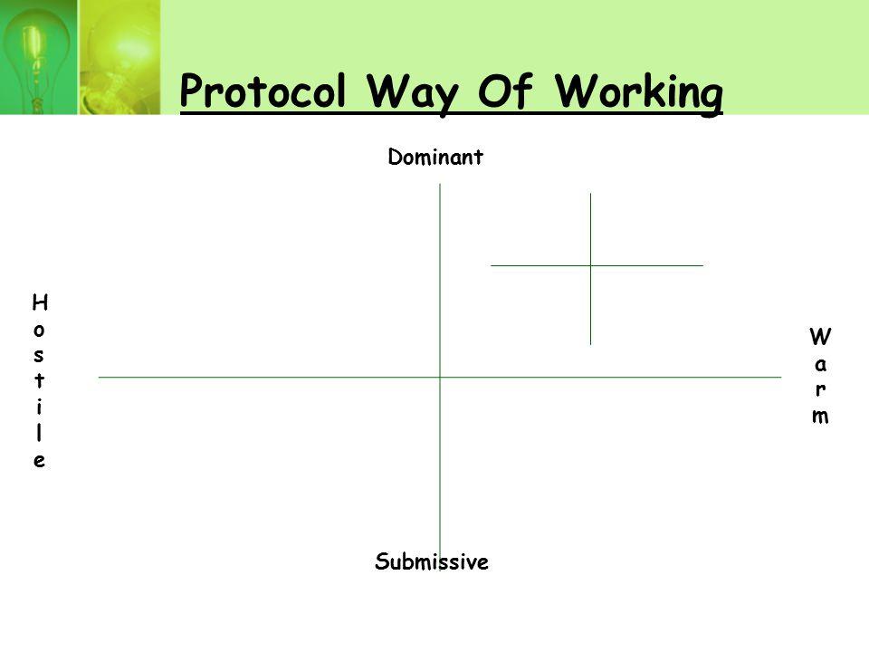 Protocol Way Of Working Dominant Submissive HostileHostile WarmWarm