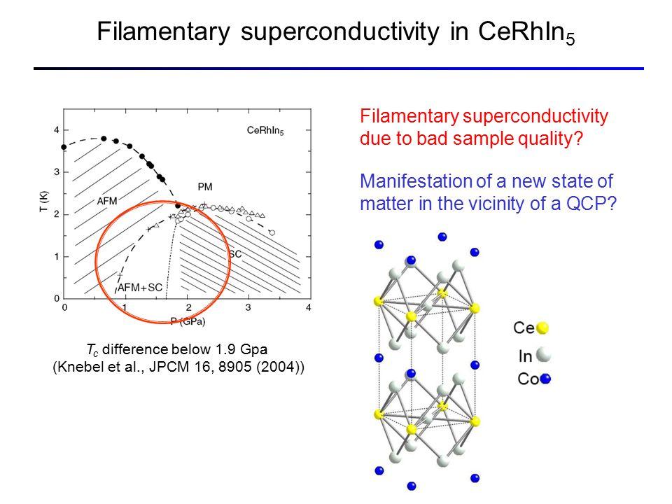 Filamentary superconductivity in CeRhIn 5 Filamentary superconductivity due to bad sample quality.