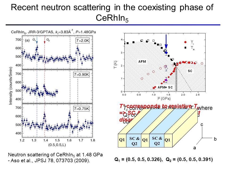 Recent neutron scattering in the coexisting phase of CeRhIn 5 Neutron scattering of CeRhIn 5 at 1.48 GPa - Aso et al., JPSJ 78, 073703 (2009). T c cor