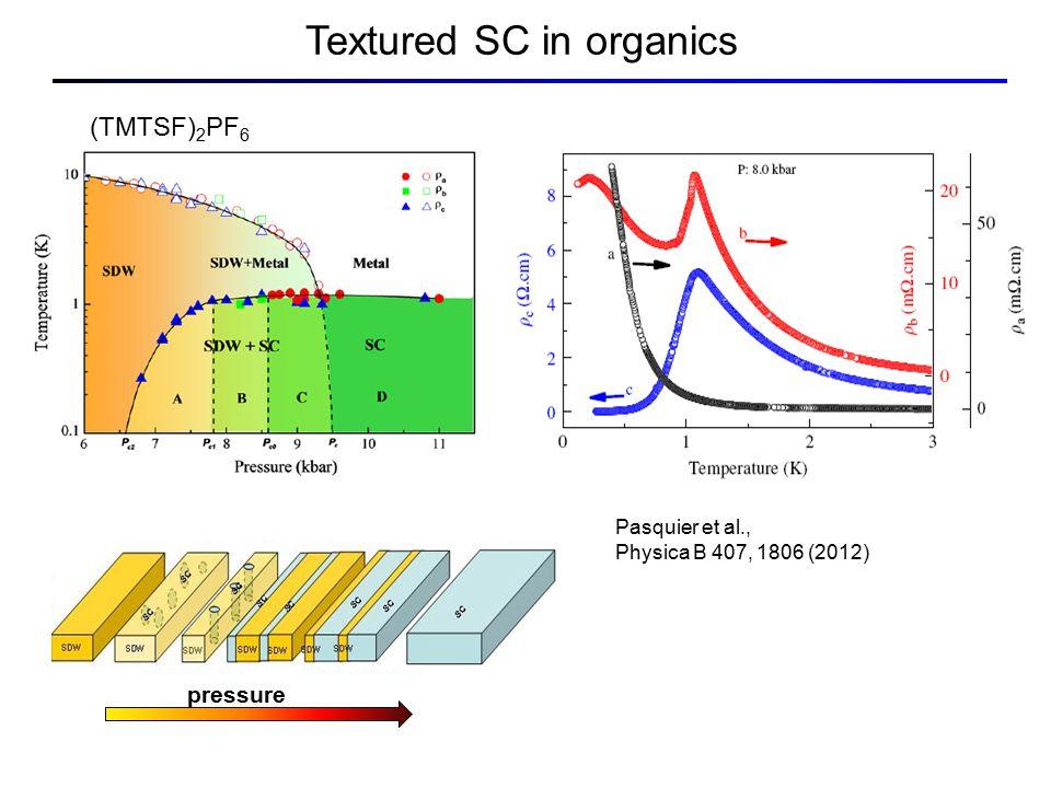 Textured SC in organics (TMTSF) 2 PF 6 pressure Pasquier et al., Physica B 407, 1806 (2012)