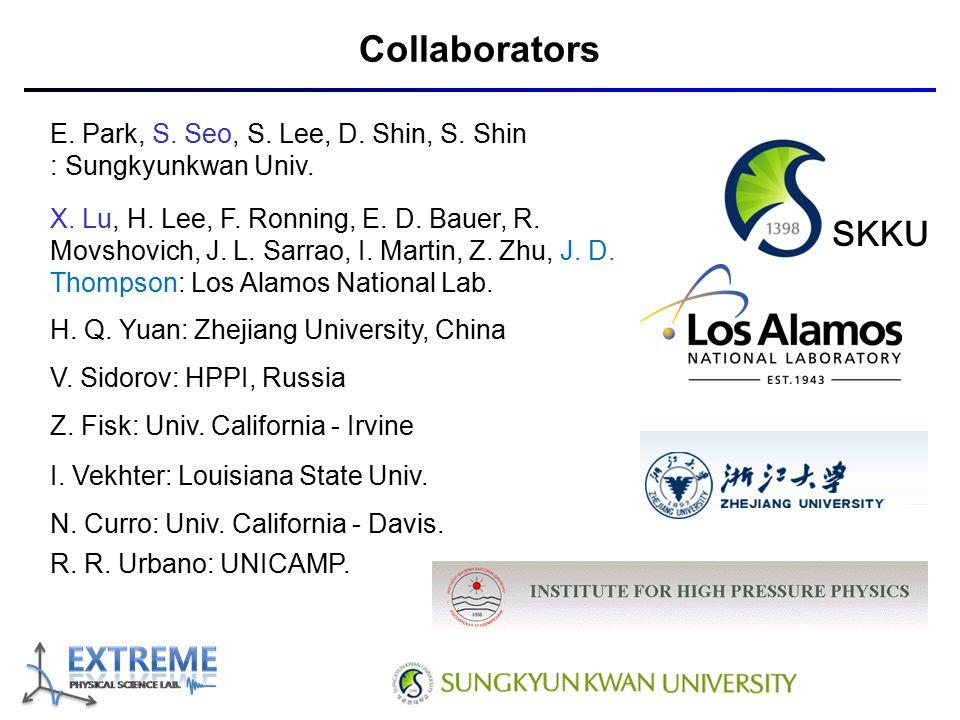Collaborators H. Q. Yuan: Zhejiang University, China X. Lu, H. Lee, F. Ronning, E. D. Bauer, R. Movshovich, J. L. Sarrao, I. Martin, Z. Zhu, J. D. Tho