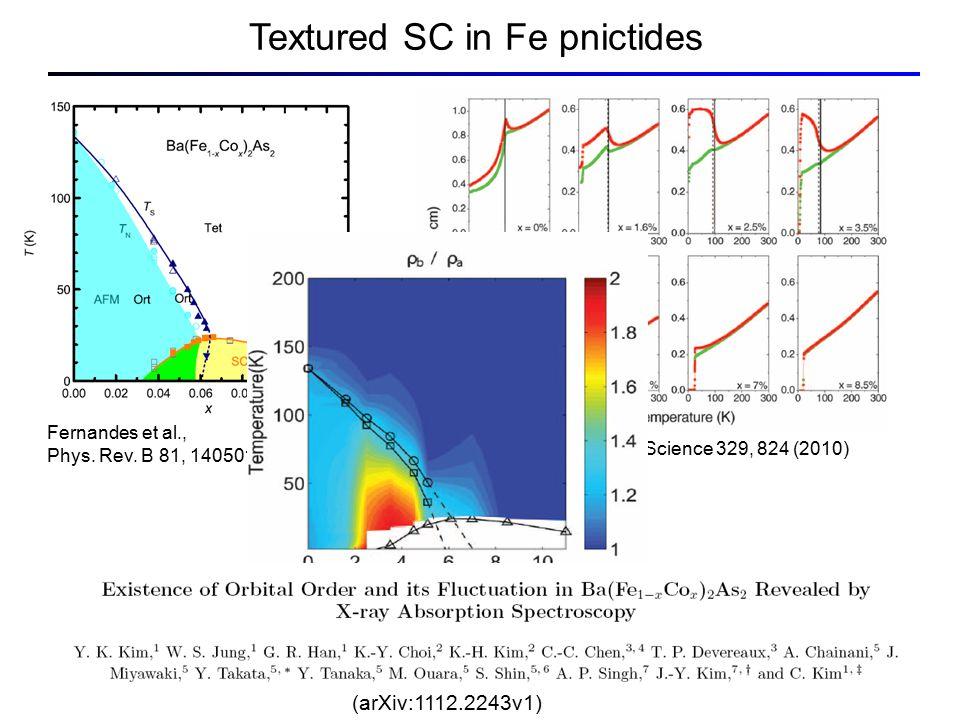 Textured SC in Fe pnictides Chu et al., Science 329, 824 (2010) Fernandes et al., Phys. Rev. B 81, 140501 (2010) (arXiv:1112.2243v1)
