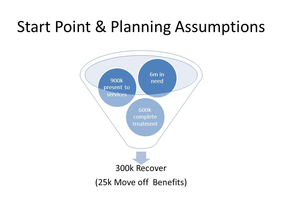 Start Point & Planning Assumptions 300k Recover (25k Move off Benefits) 600k complete treatment 900k present to services 6m in need