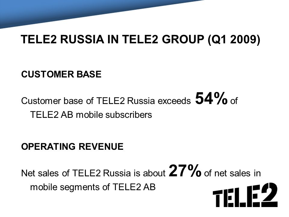 TELE2 RUSSIA IN TELE2 GROUP (Q1 2009) CUSTOMER BASE Customer base of TELE2 Russia exceeds 54% of TELE2 AB mobile subscribers OPERATING REVENUE Net sales of TELE2 Russia is about 27% of net sales in mobile segments of TELE2 AB