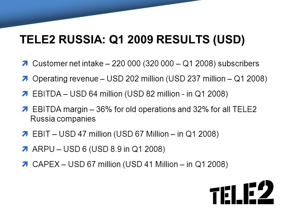 TELE2 RUSSIA: Q RESULTS (USD)  Customer net intake – ( – Q1 2008) subscribers  Operating revenue – USD 202 million (USD 237 million – Q1 2008)  EBITDA – USD 64 million (USD 82 million - in Q1 2008)  EBITDA margin – 36% for old operations and 32% for all TELE2 Russia companies  EBIT – USD 47 million (USD 67 Million – in Q1 2008)  ARPU – USD 6 (USD 8.9 in Q1 2008)  CAPEX – USD 67 million (USD 41 Million – in Q1 2008)