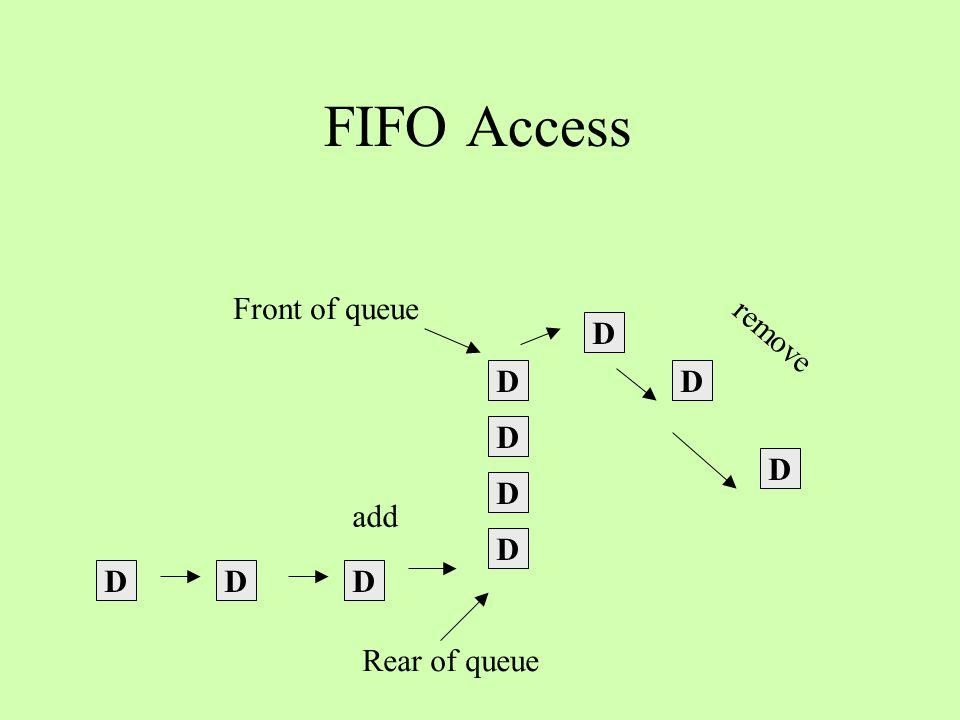 FIFO Access D D D D DDD add D D D remove Rear of queue Front of queue