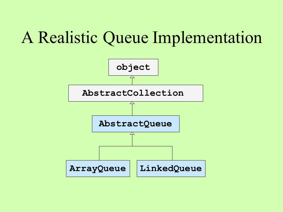 A Realistic Queue Implementation AbstractCollectionobject AbstractQueue ArrayQueueLinkedQueue