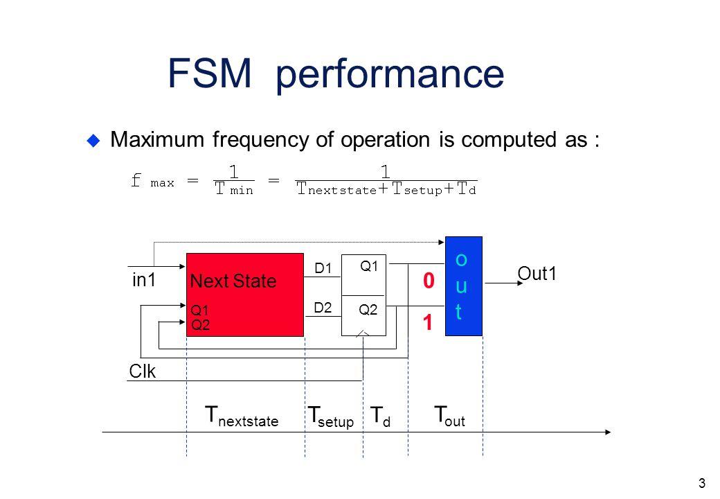 2 Flip-Flops  FLIP-FLOPs are trivial FSMs  Use state diagrams to remember flip-flops functions 1 0 D D D D D 1 0 T T T T T 1 0 J K J K JK 1 0 S & R S R SR