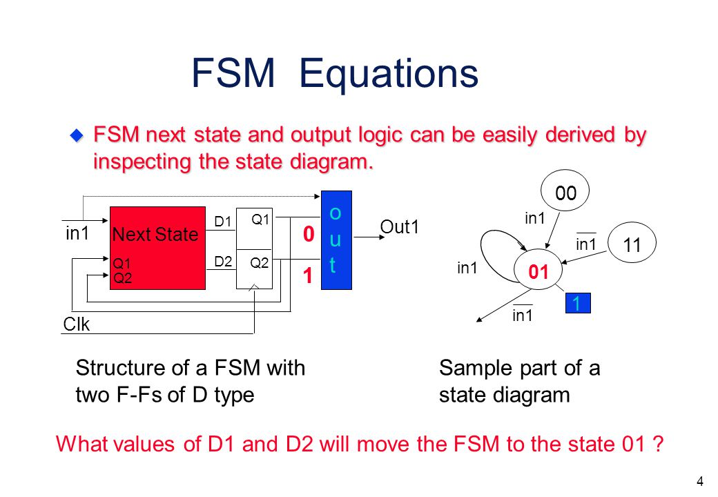 3 FSM performance  Maximum frequency of operation is computed as : Out1 Q1 Q2 D2 D1 Q1 Q2 in1 Clk Next State 0 1 outout T nextstate T setup TdTd T out