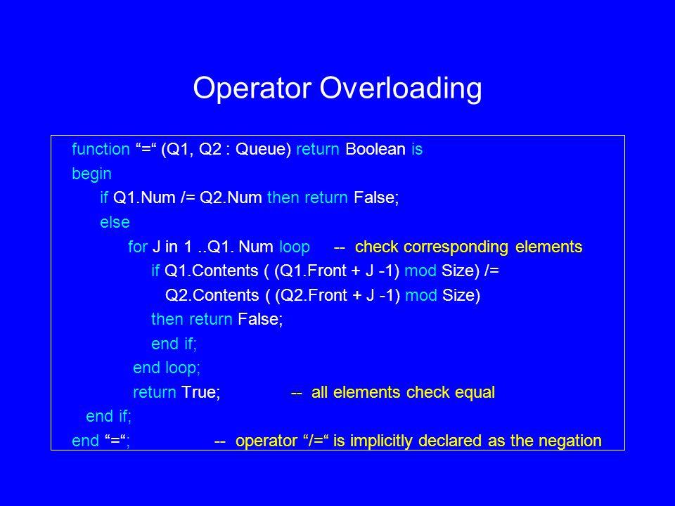 Operator Overloading function = (Q1, Q2 : Queue) return Boolean is begin if Q1.Num /= Q2.Num then return False; else for J in 1..Q1.