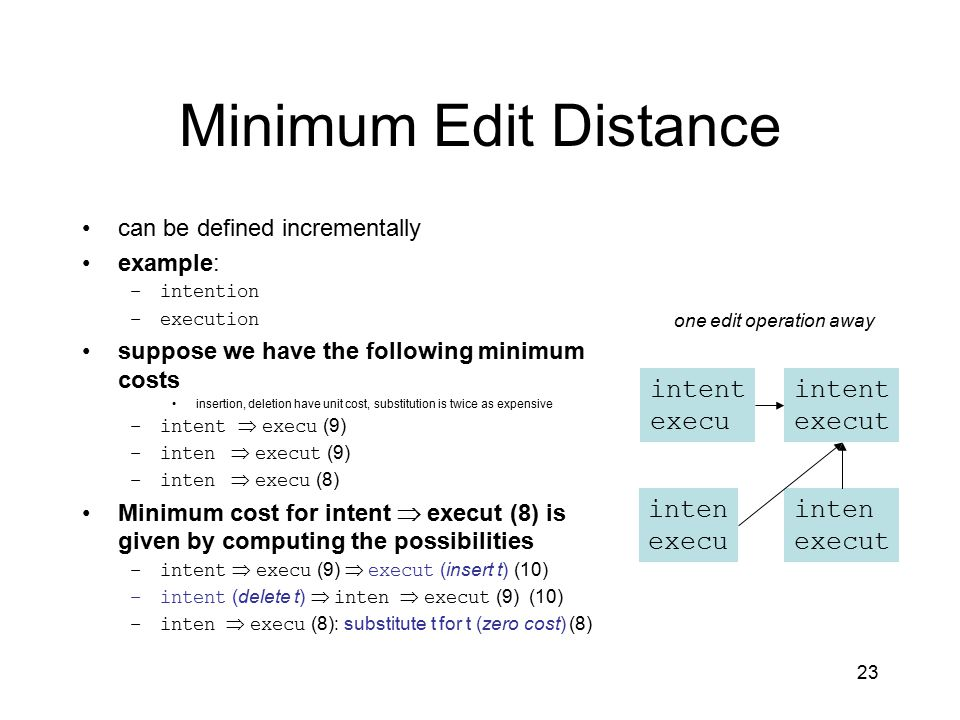 23 Minimum Edit Distance can be defined incrementally example: –intention –execution suppose we have the following minimum costs insertion, deletion have unit cost, substitution is twice as expensive –intent  execu (9) –inten  execut (9) –inten  execu (8) Minimum cost for intent  execut (8) is given by computing the possibilities –intent  execu (9)  execut (insert t) (10) –intent (delete t)  inten  execut (9) (10) –inten  execu (8): substitute t for t (zero cost) (8) intent execut intent execu inten execut inten execu one edit operation away