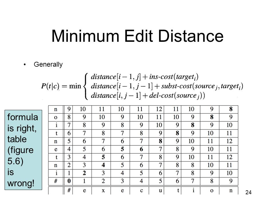 24 Minimum Edit Distance Generally formula is right, table (figure 5.6) is wrong!
