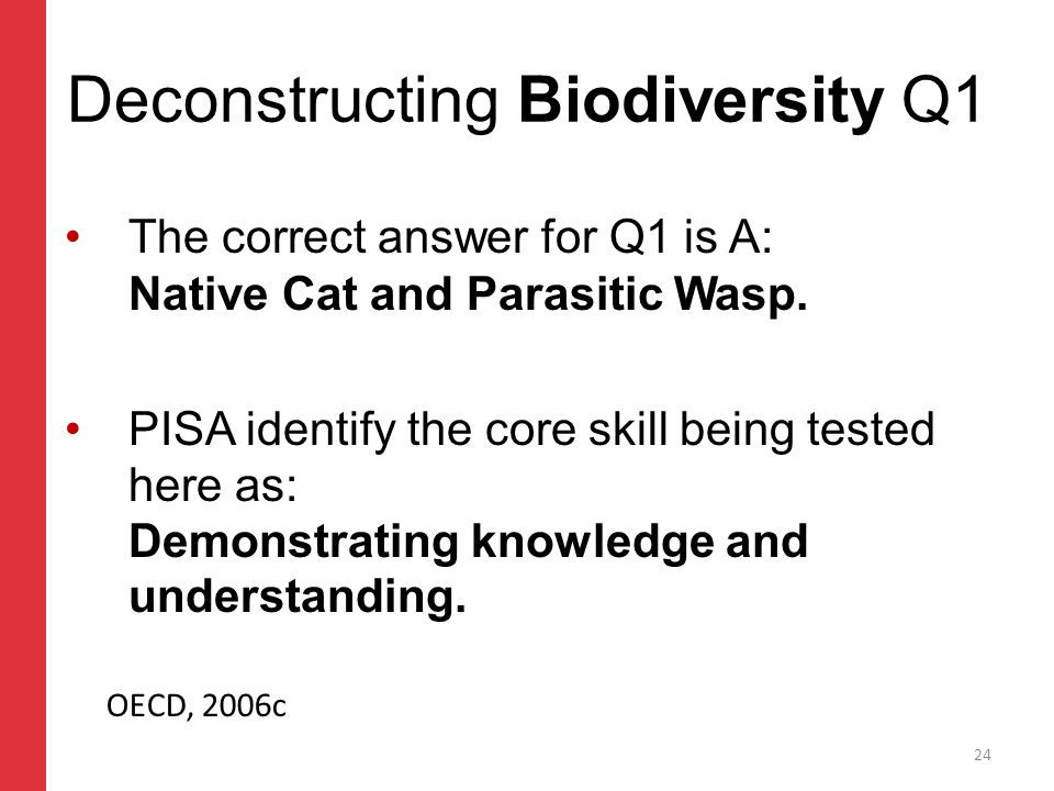 Corporate slide master With guidelines for corporate presentations Deconstructing Biodiversity Q1 The correct answer for Q1 is A: Native Cat and Parasitic Wasp.