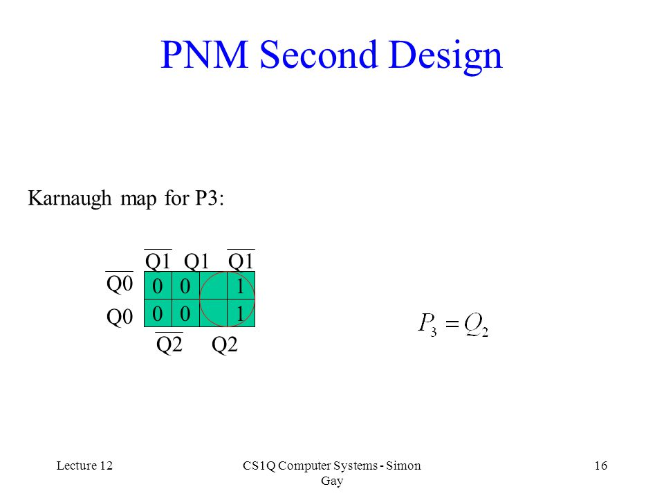 Lecture 12CS1Q Computer Systems - Simon Gay 16 PNM Second Design Karnaugh map for P3: 001 001 Q1 Q2 Q0 Q1