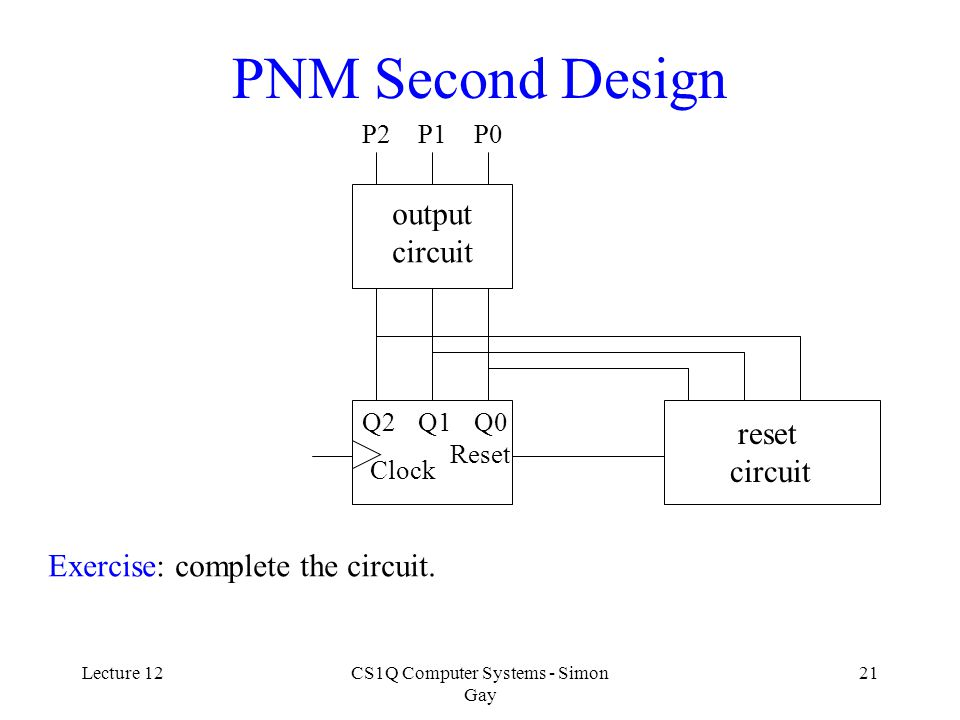 Lecture 12CS1Q Computer Systems - Simon Gay 21 PNM Second Design reset circuit Q2Q1Q0 Reset Clock output circuit P0P1P2 Exercise: complete the circuit.