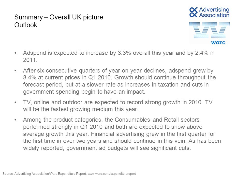 Summary – Overall UK picture Outlook Adspend is expected to increase by 3.3% overall this year and by 2.4% in 2011. After six consecutive quarters of
