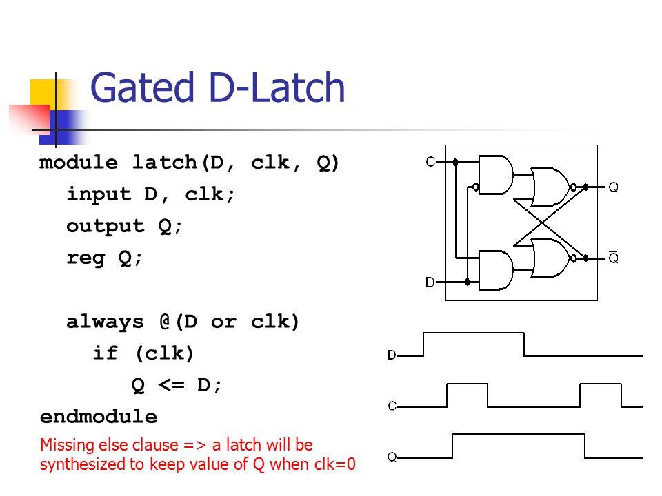 D-Flipflop with Synchronous Reset module flipflop(D, Clock, Resetn, Q); input D, Clock, Resetn; output Q; reg Q; always @(posedge Clock) if (!Resetn)