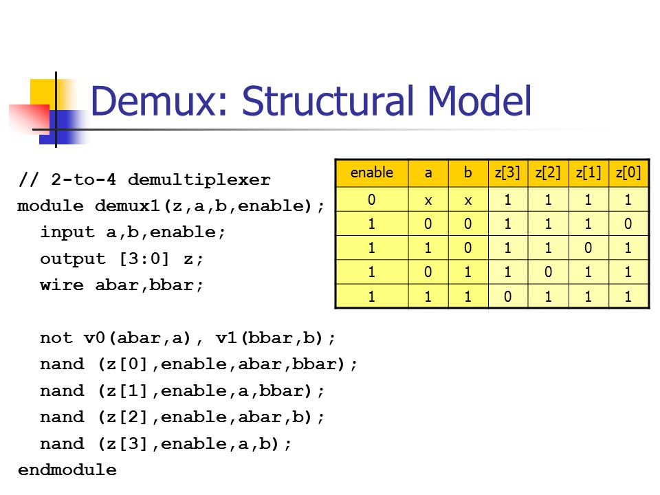Demux: Structural Model // 2-to-4 demultiplexer module demux1(z,a,b,enable); input a,b,enable; output [3:0] z; wire abar,bbar; not v0(abar,a), v1(bbar,b); nand (z[0],enable,abar,bbar); nand (z[1],enable,a,bbar); nand (z[2],enable,abar,b); nand (z[3],enable,a,b); endmodule enableabz[3]z[2]z[1]z[0] 0xx1111 1001110 1101101 1011011 1110111