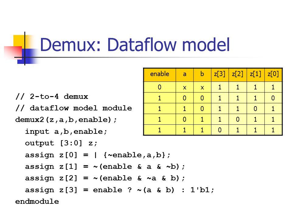 Demux: Dataflow model // 2-to-4 demux // dataflow model module demux2(z,a,b,enable); input a,b,enable; output [3:0] z; assign z[0] =   {~enable,a,b}; assign z[1] = ~(enable & a & ~b); assign z[2] = ~(enable & ~a & b); assign z[3] = enable .